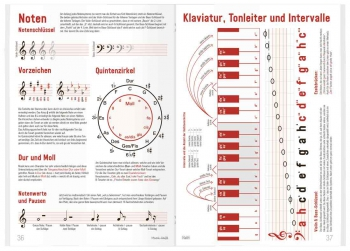 Notenlehre & Klaviatur: Notenheft »Musik-Häfft«